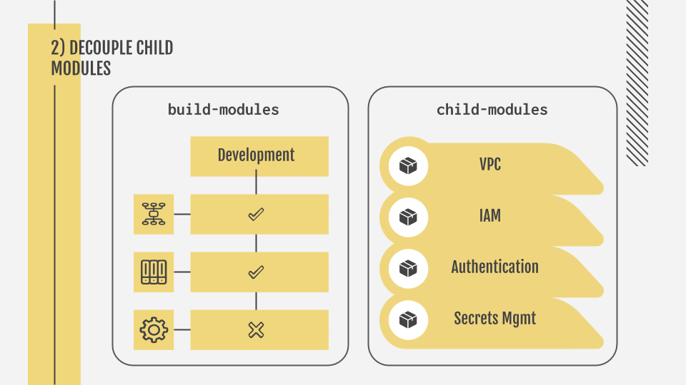 decouple child modules