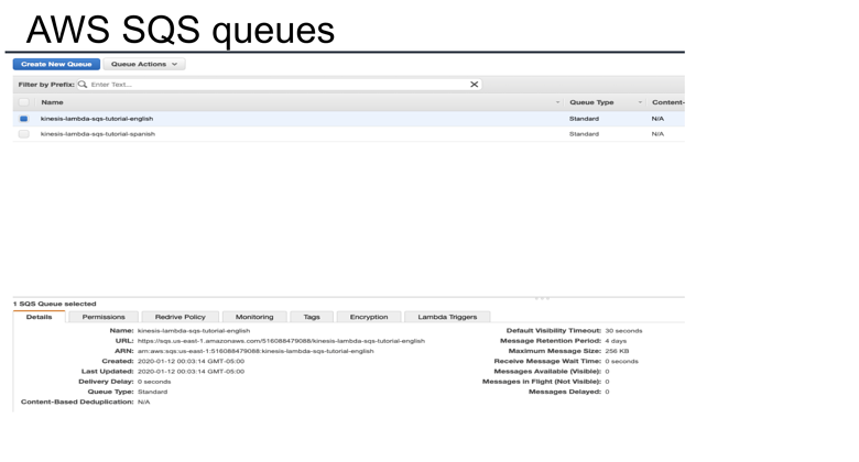 AWS SQS and Message Queues