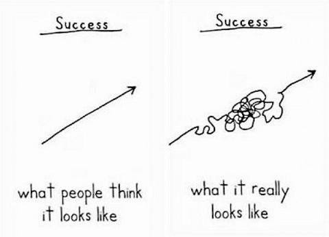 success-looks-like-Stride-NYC