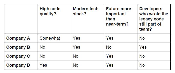 legacy-code-base